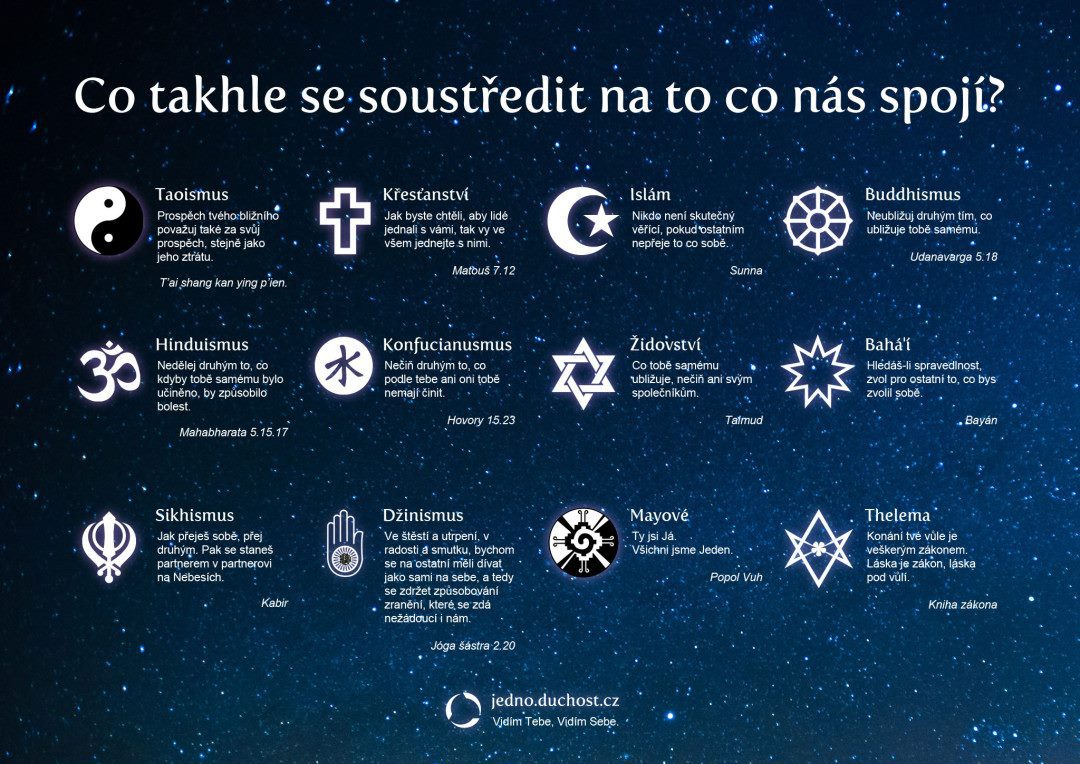 Photo of Reportáž ve Znakovárně: Všechna náboženství vedou do nebe?
